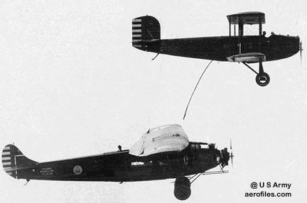 Aviation Timeline, Chronology